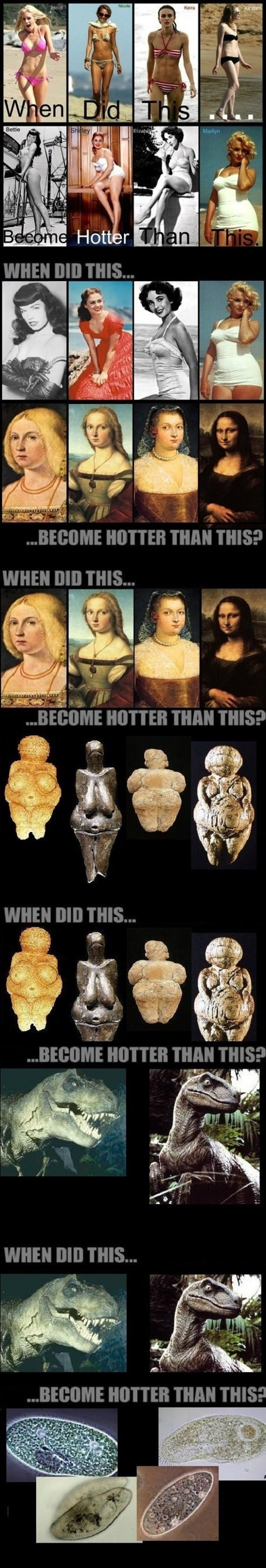 When did this become hotter than this?